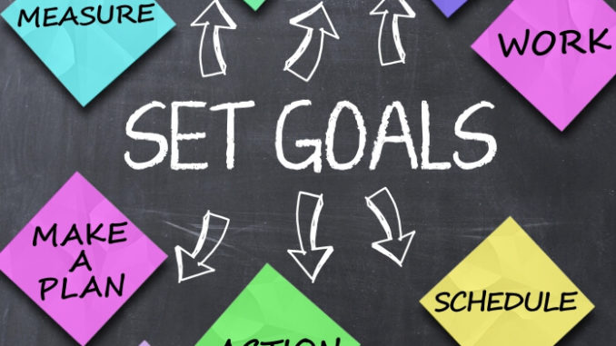 Setting Goals For Achievement In Hindi